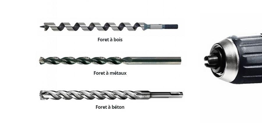 Les différents types de forets selon le matériau à percer